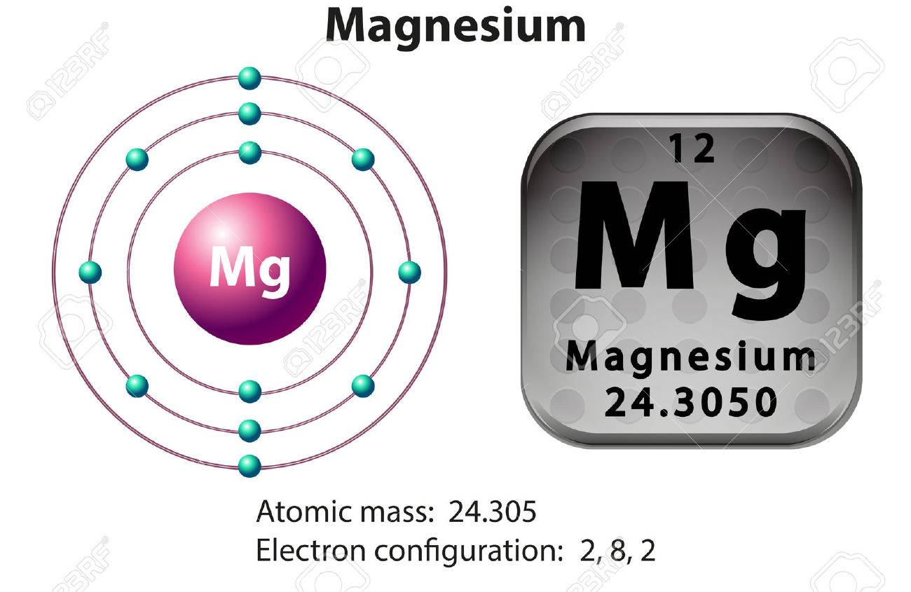 Symbol and electron diagram for magnesium illustration royalty symbol and electron diagram for magnesium illustration stock vector 46524057 pooptronica Gallery
