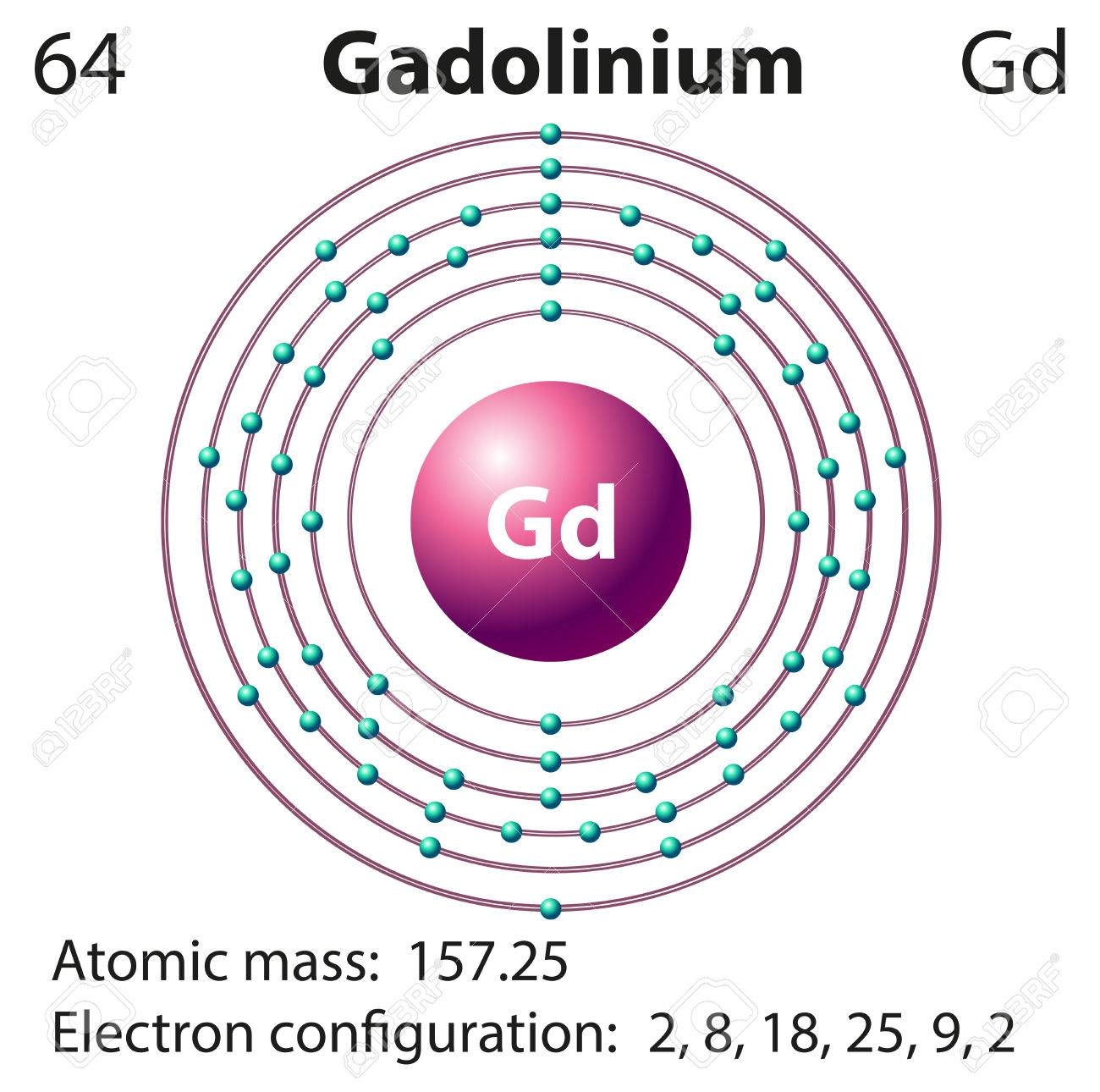 46911348 Symbol and electron diagram for Gadolinium illustration Stock Vector holmium orbital diagram orbital diagram for nitrogen \u2022 wiring  at soozxer.org