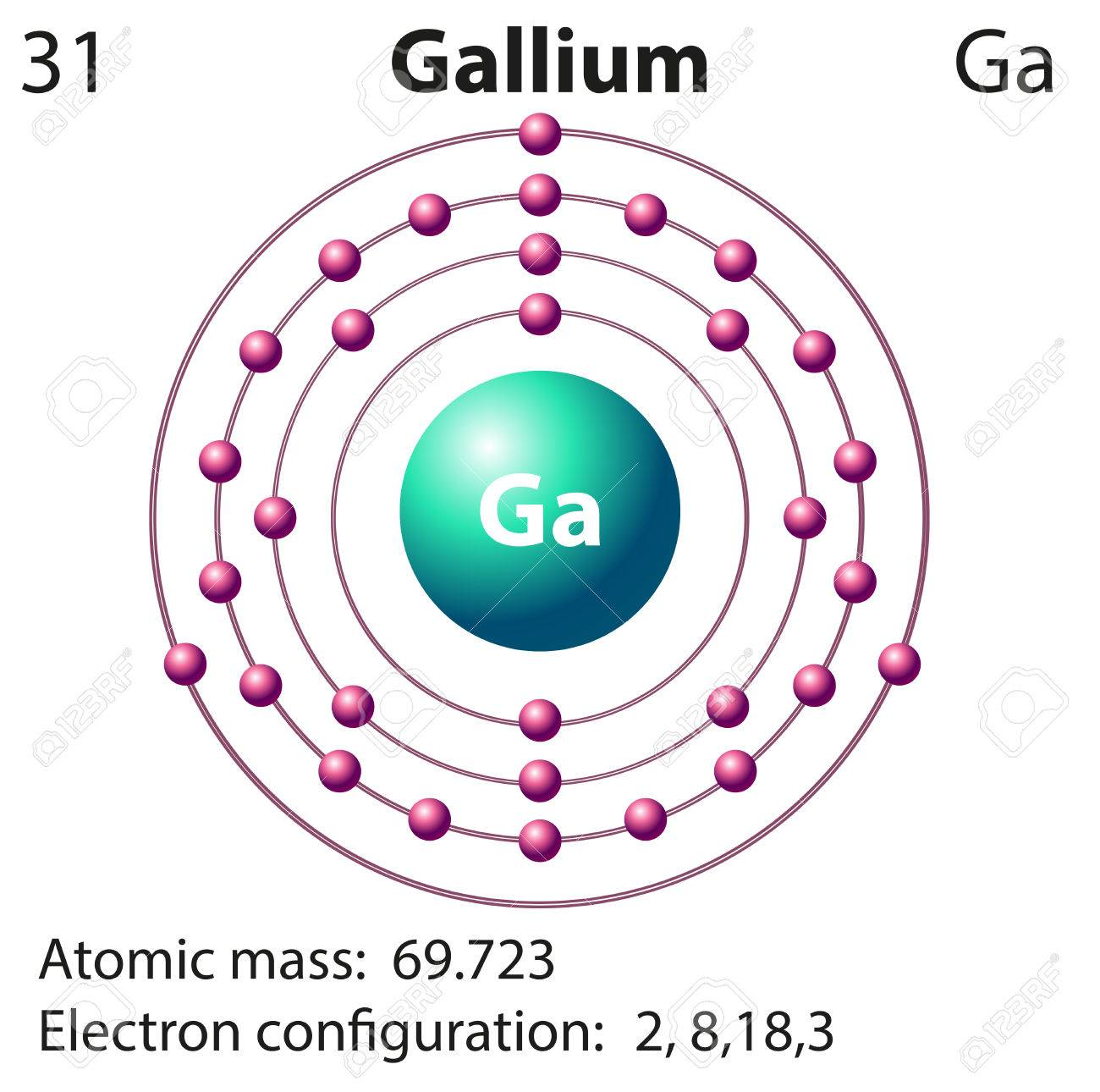 Symbol for gallium image collections symbol and sign ideas symbol and electron diagram for gallium illustration royalty free symbol and electron diagram for gallium illustration pooptronica