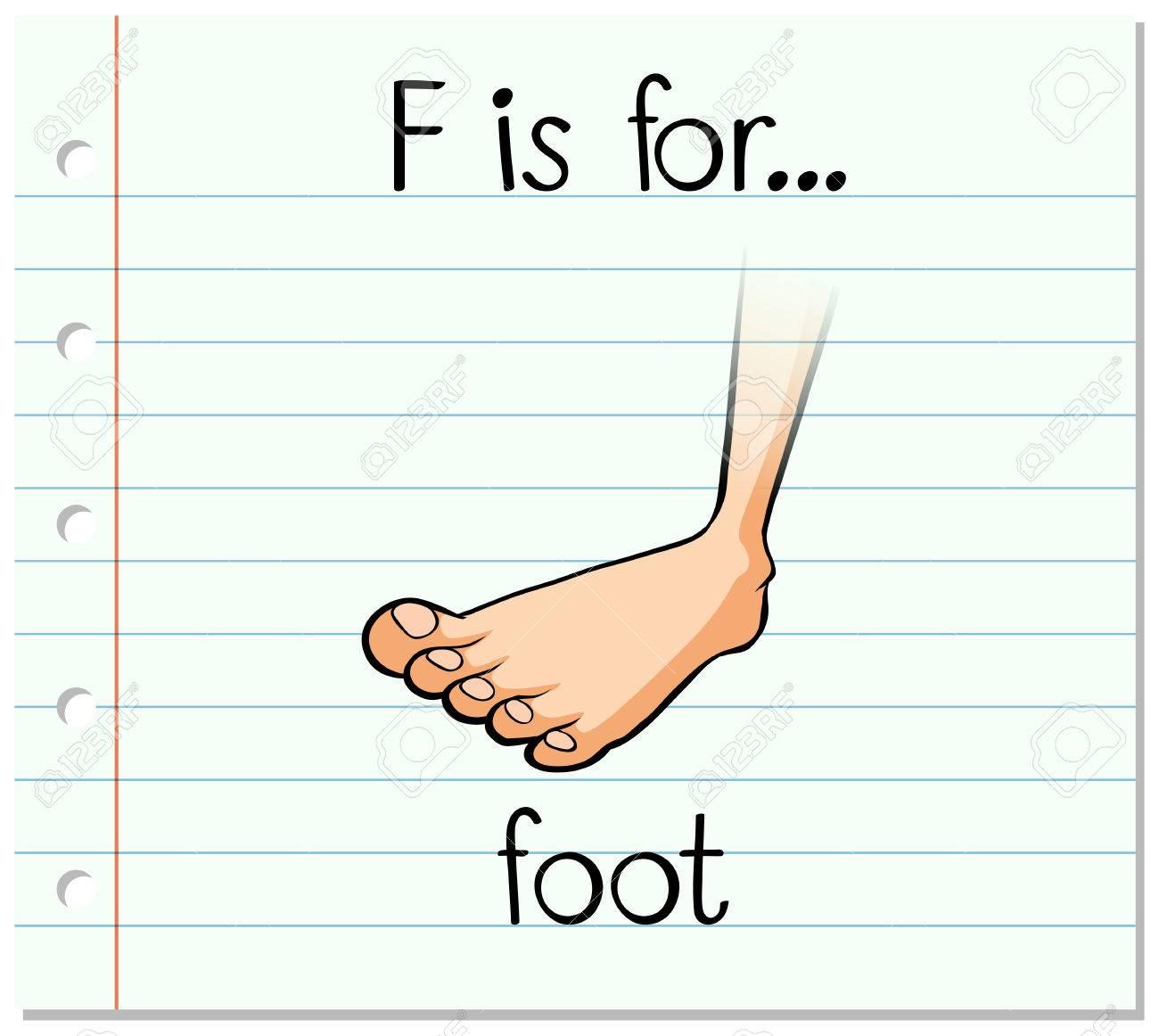 Carta De Tarjeta De Memoria Flash F Es Para La Ilustración Del Pie ...