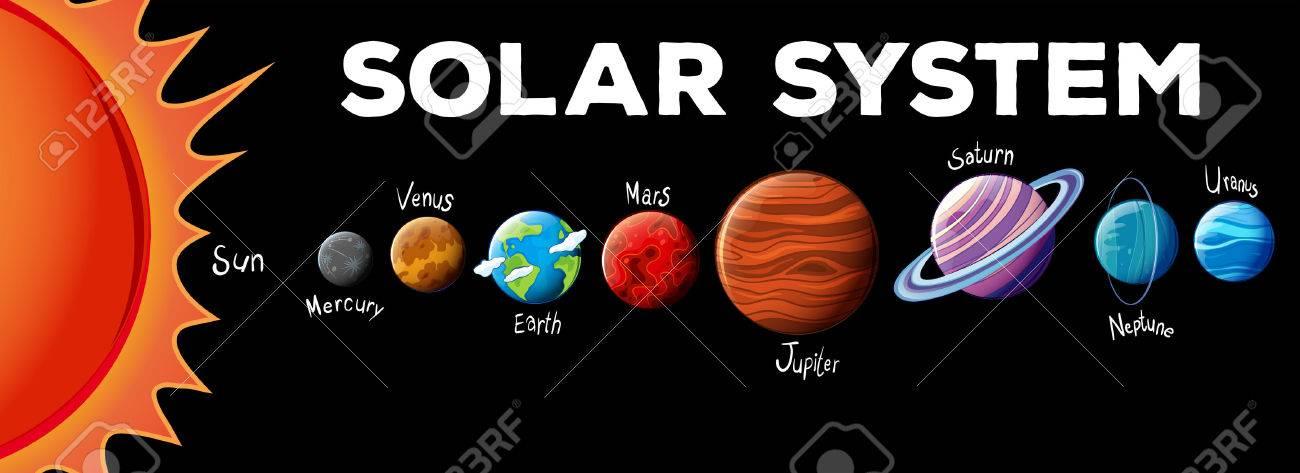 Planets in solar system illustration - 56304365