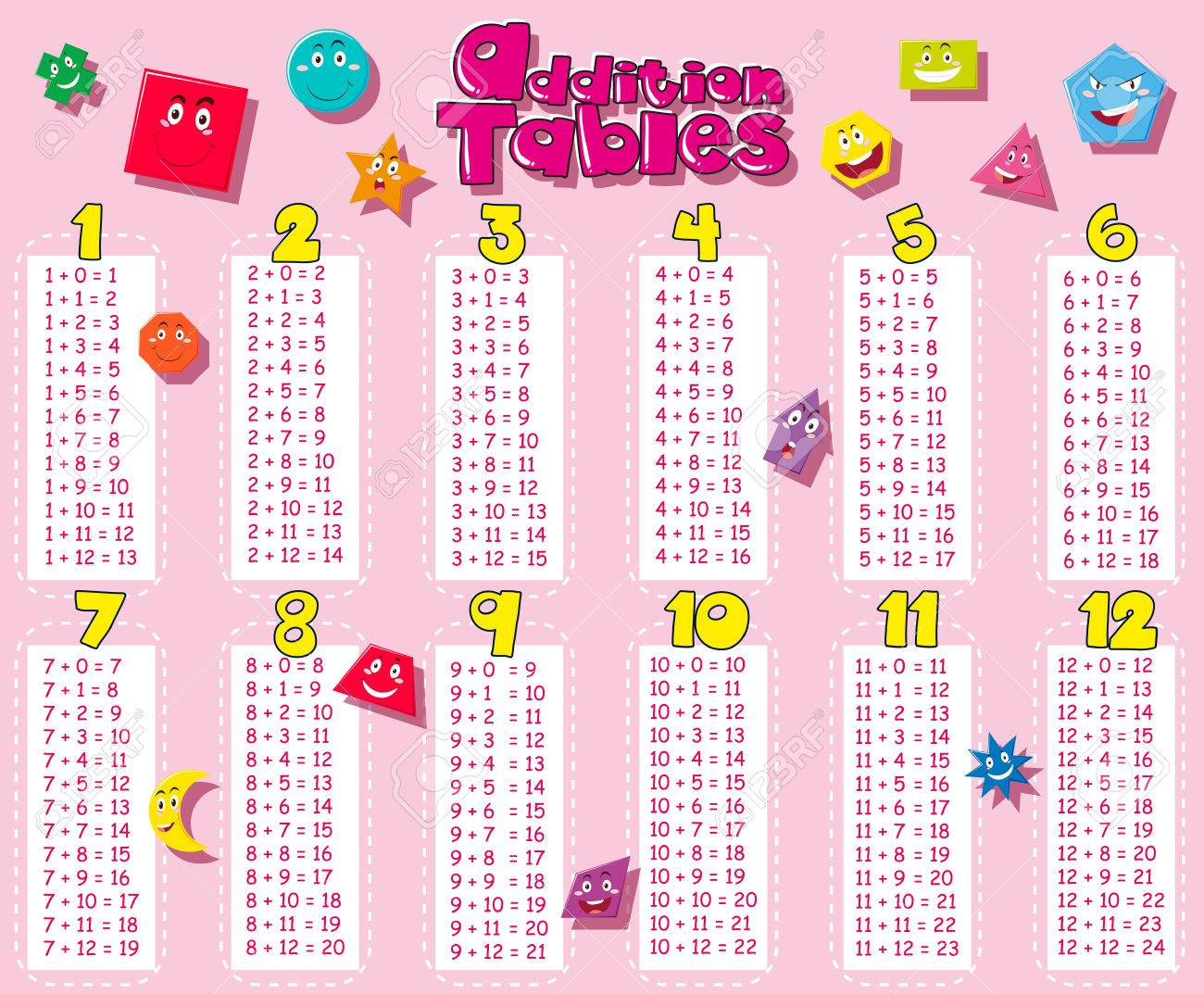 Multiplication Table 1 13 Gallery - Periodic Table Images