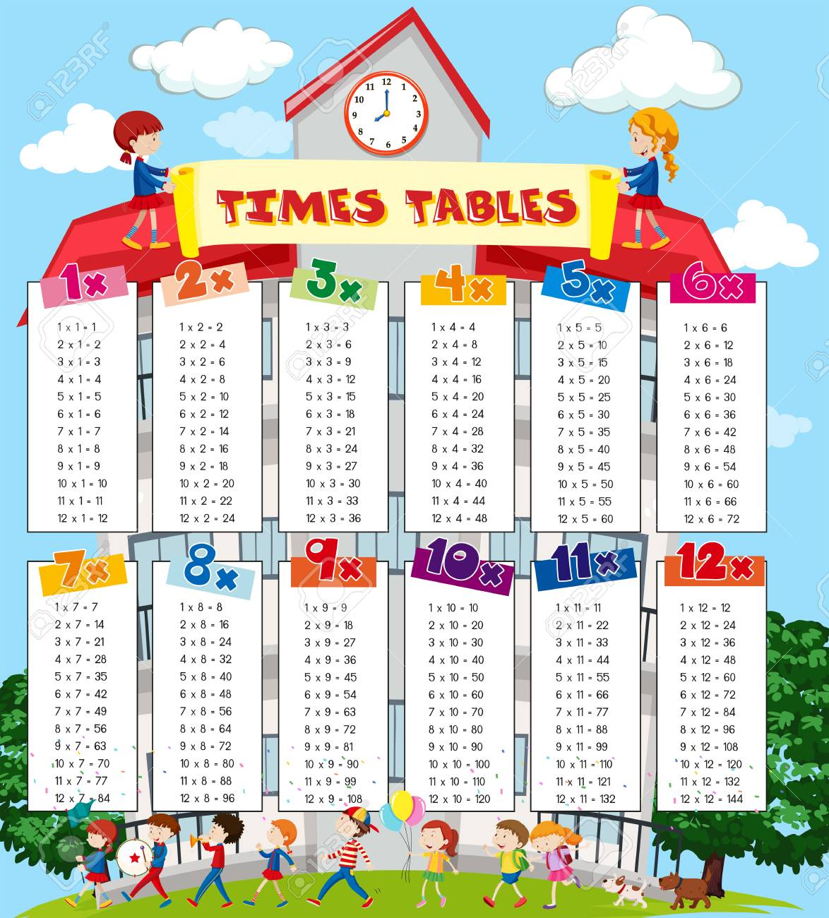 Fabulous Times Tables Chart With Kids At School Background Illustration Beutiful Home Inspiration Ommitmahrainfo