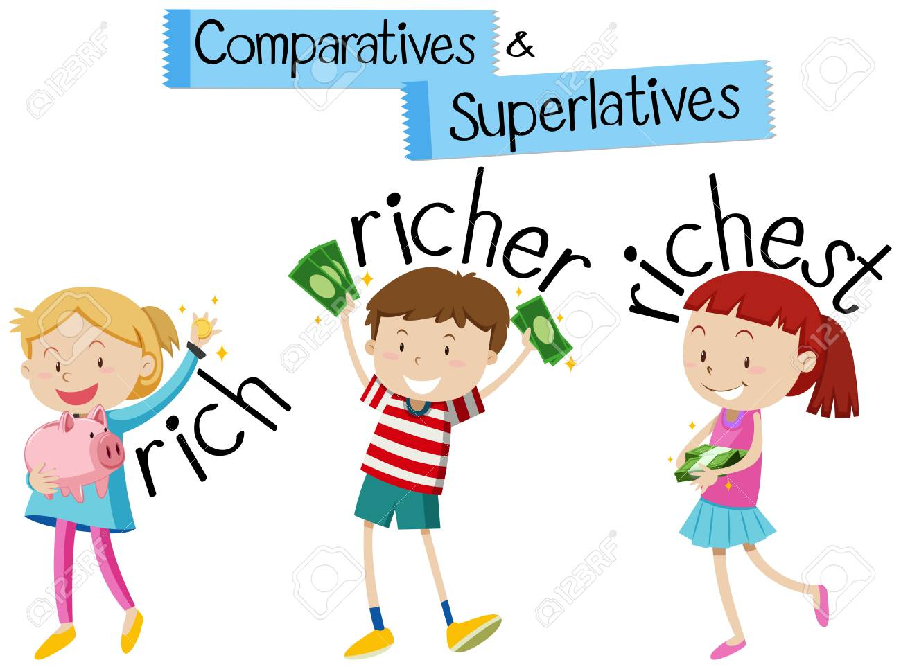 English grammar for comparatives and superlatives with kids and..