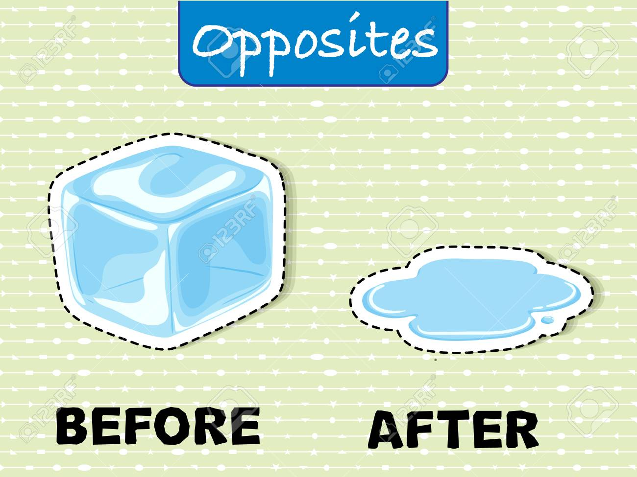Opposite words for before and after illustration