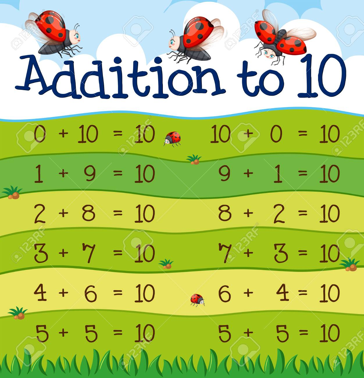 An Addition to 10 Table illustration - 103863559