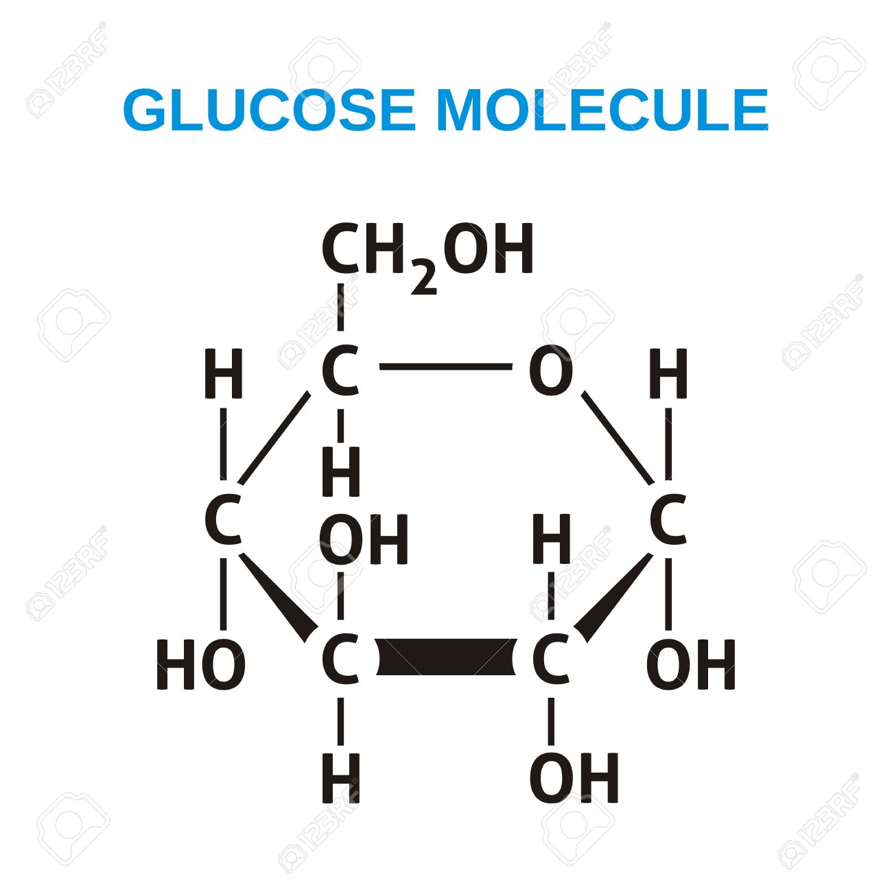 Black Structural Formula Of Glucose Molecule Royalty Free Cliparts ...