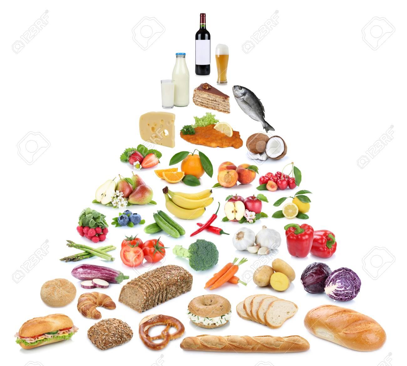 Voedsel Piramide Gezond Eten Van Fruit En Groenten Fruit Collectie