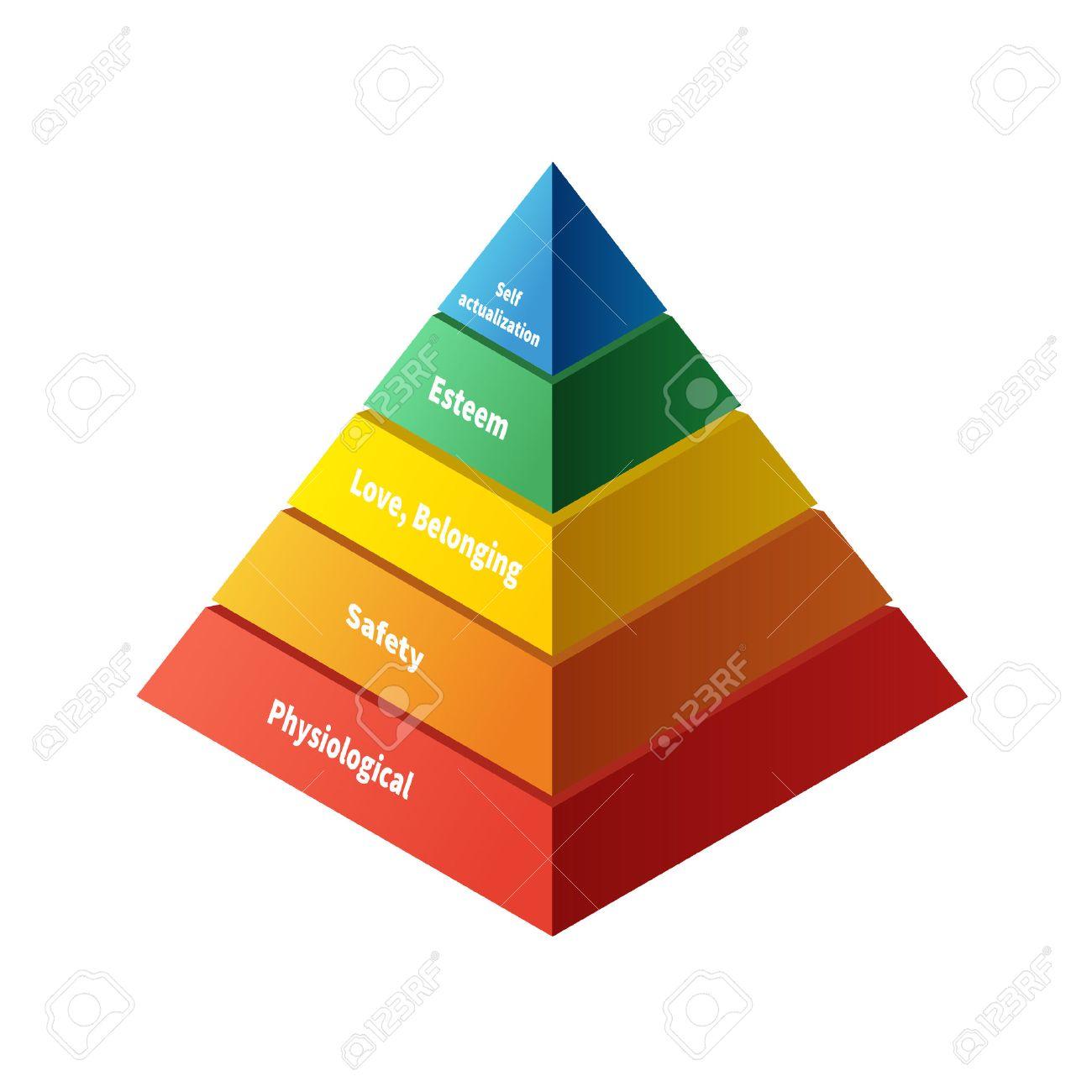 Piramida Maslowa Epub