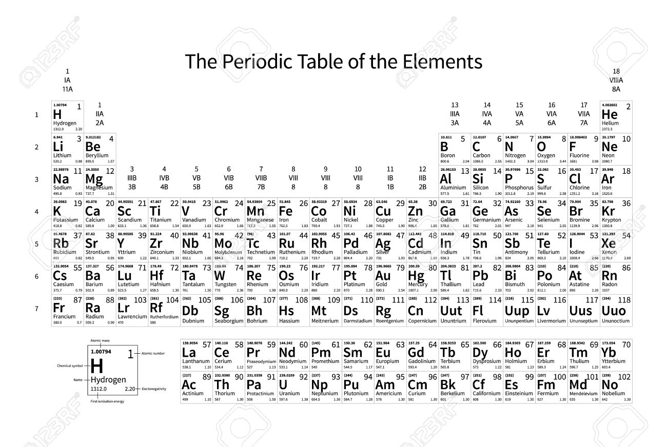 Black and white monochrome periodic table of the elements with black and white monochrome periodic table of the elements with atomic mass electronegativity and 1st urtaz Gallery