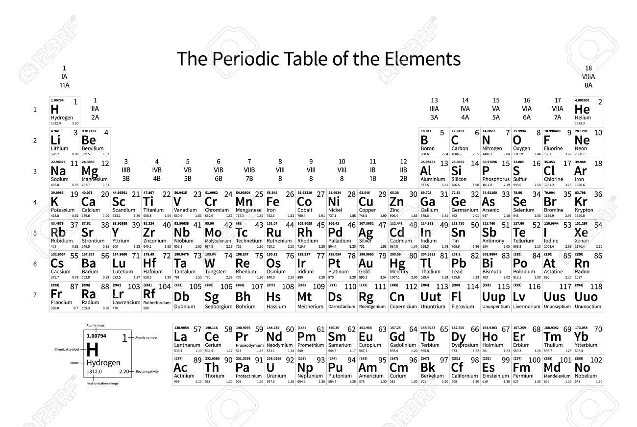 weiss auf weiss, schwarz-weiß-schwarz-weiß periodensystem der elemente mit atommasse, Innenarchitektur