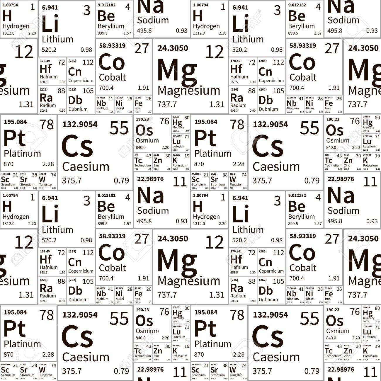 Una gran cantidad de elementos qumicos de la tabla peridica negro foto de archivo una gran cantidad de elementos qumicos de la tabla peridica negro y blanco patrn transparente urtaz Gallery