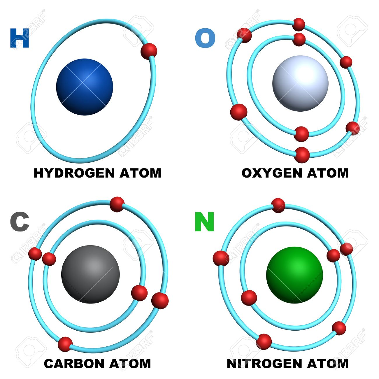 Hydrogen Oxygen Carbon Nitrogen Atom Stock Photo, Picture And ...