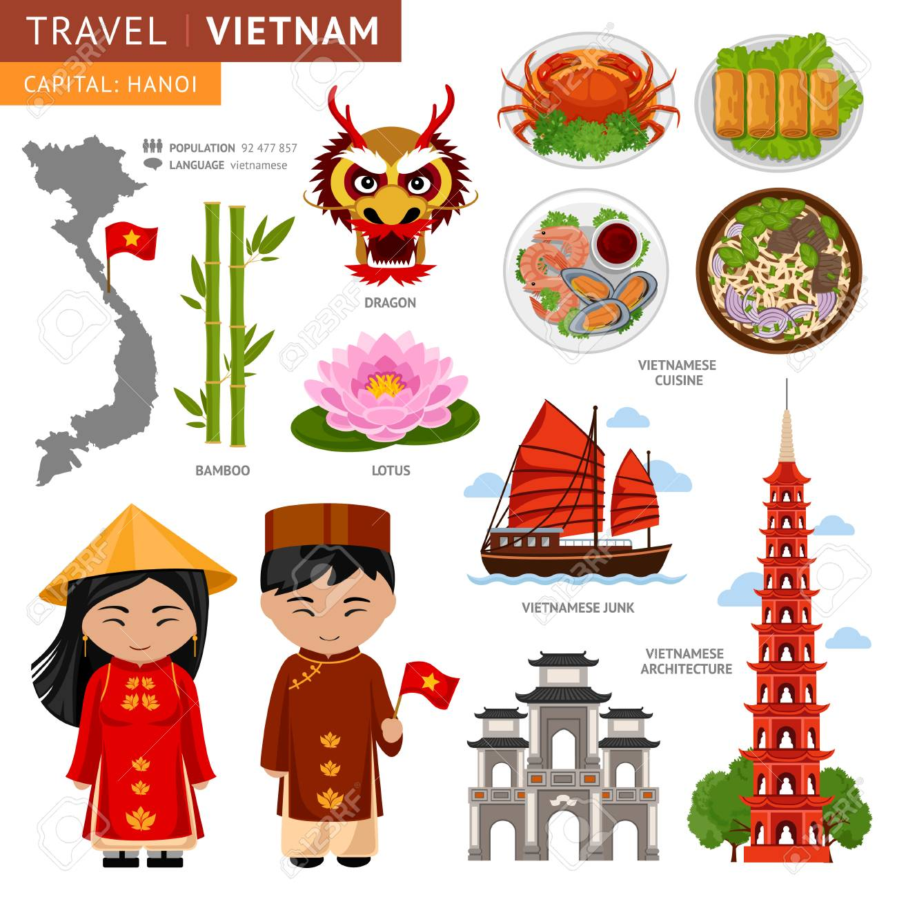 Travel To Vietnam Set Of Traditional Cultural Symbols A Collection Royalty Free Cliparts Vectors And Stock Illustration Image 105136887