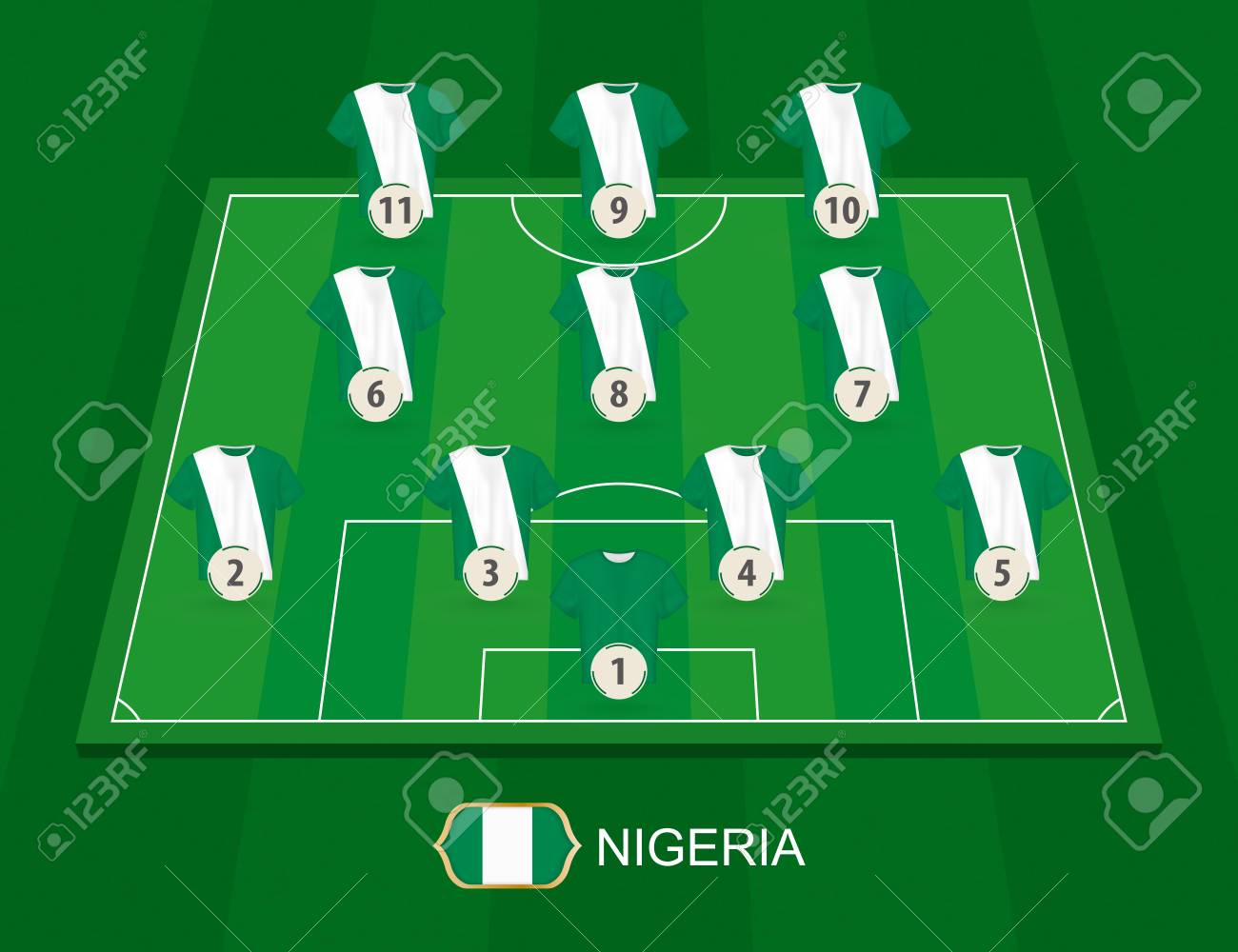 Soccer Field With The Nigeria National Team Players Lineups Royalty Free Cliparts Vectors And Stock Illustration Image 105106950
