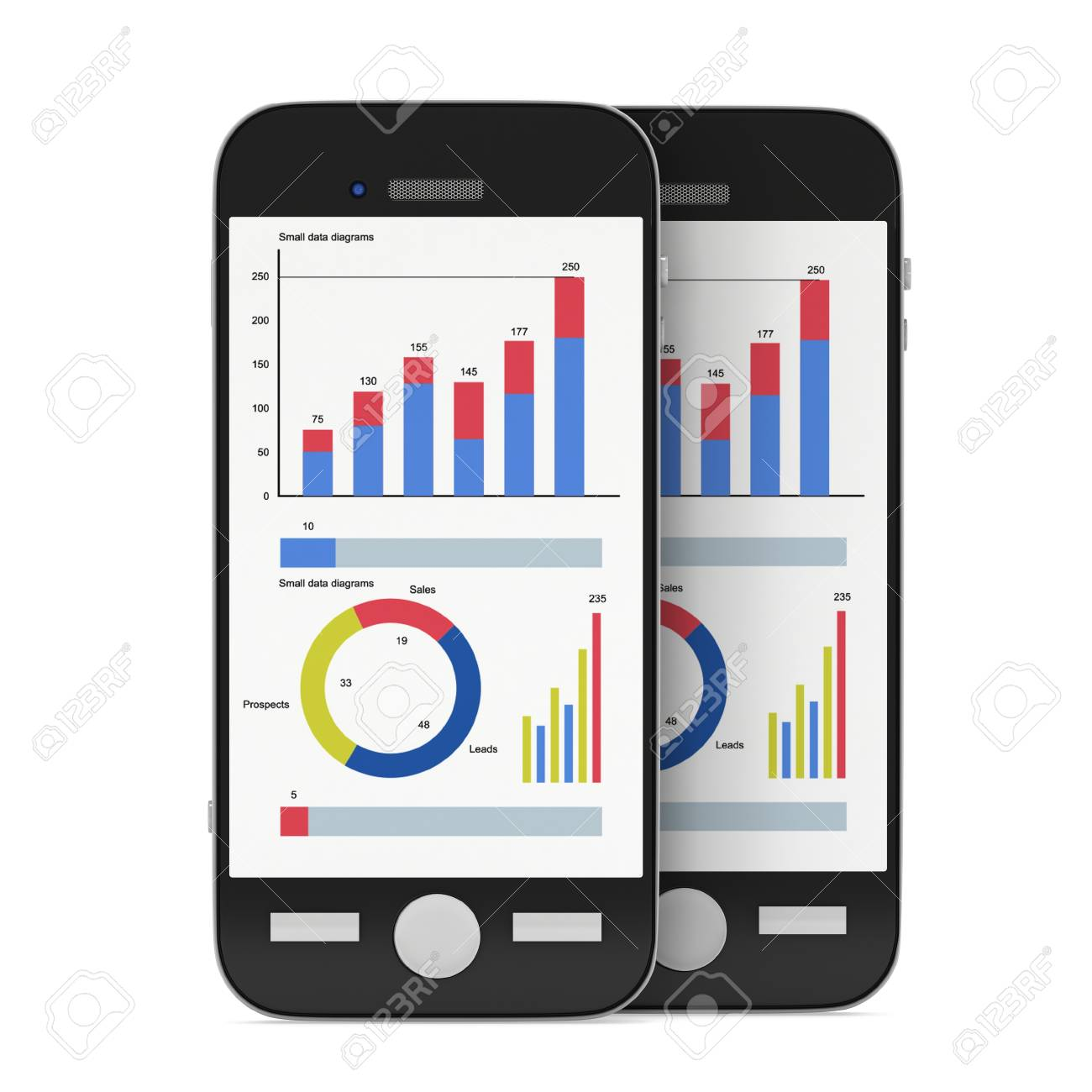 Small Data On Smartphone Phones With Bar Graph Charts And Pie