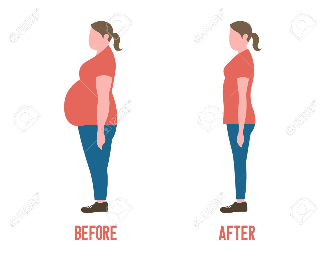 After women before and 110 Before