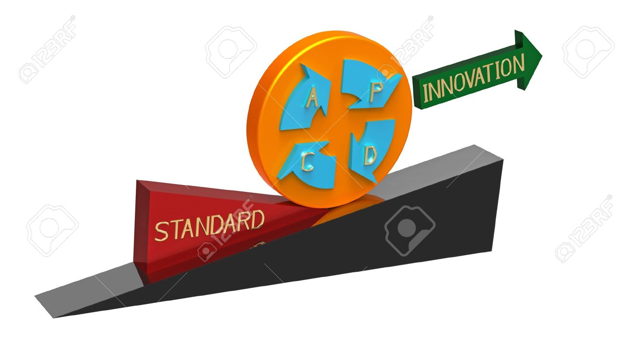 Quality management system plan do check act circle on slope, continuous improvement, isolated on white Stock Photo - 11278265