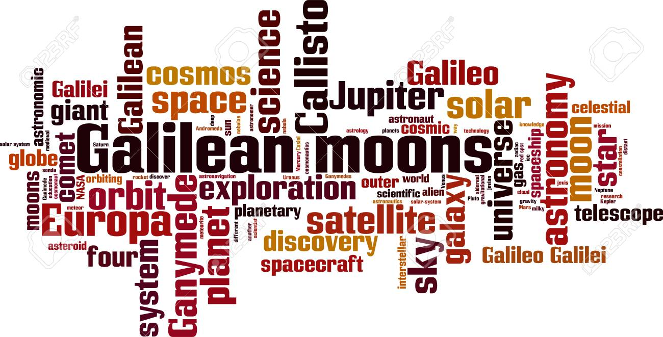 Galilean moons word cloud concept. Collage made of words about Galilean moons. Vector illustration - 125406372