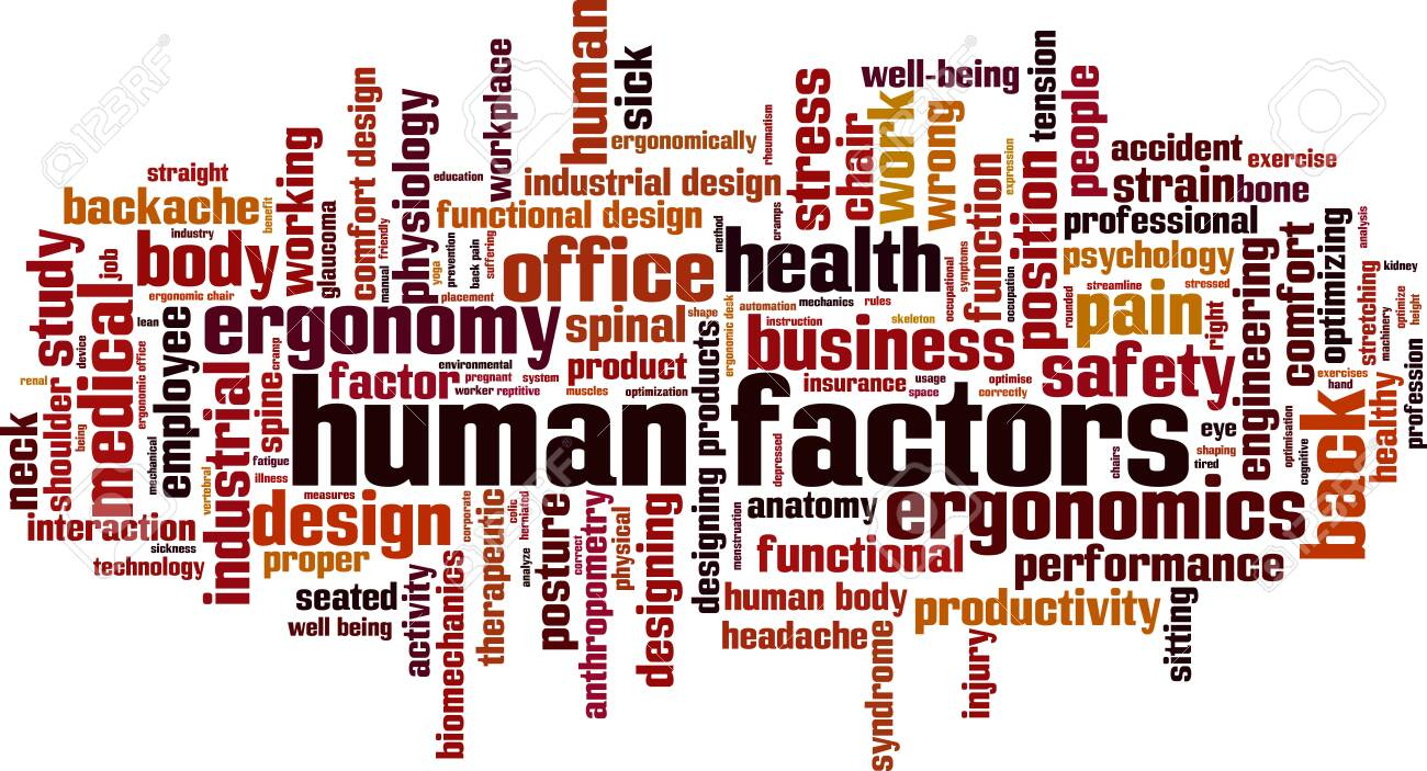 Human factors word cloud concept  Collage made of words about
