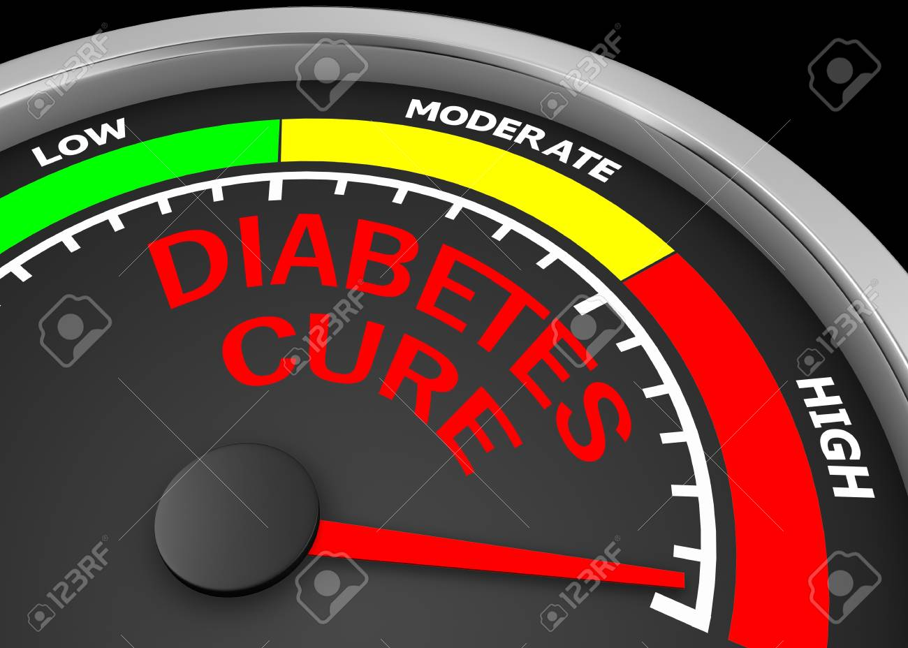 3dfd diabetes cure