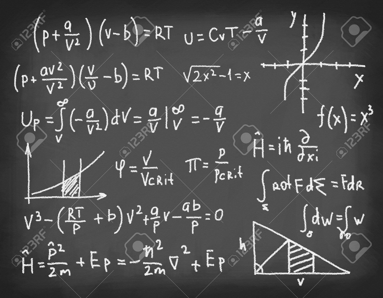 equations and formulas written in chalk on blackboard concept
