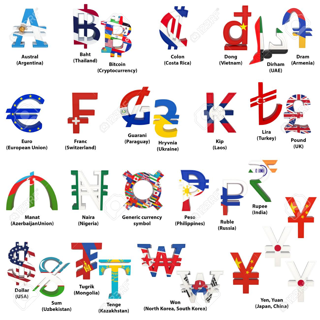 Alphabet of currency symbols of different countries  Set of world