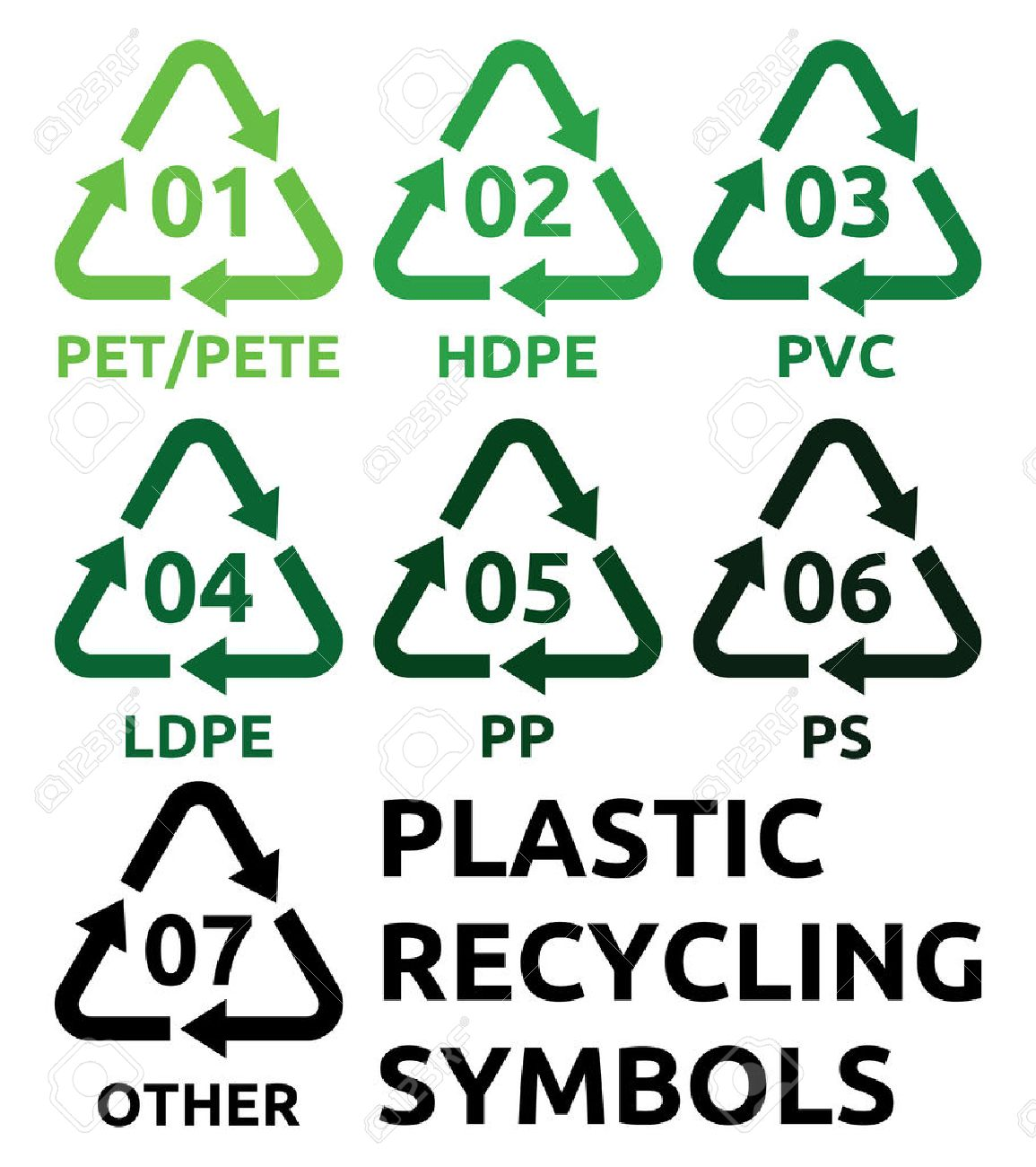 Recycling symbols for plastic image collections symbol and sign plastic recycling symbols royalty free cliparts vectors and plastic recycling symbols stock vector 22362996 buycottarizona buycottarizona