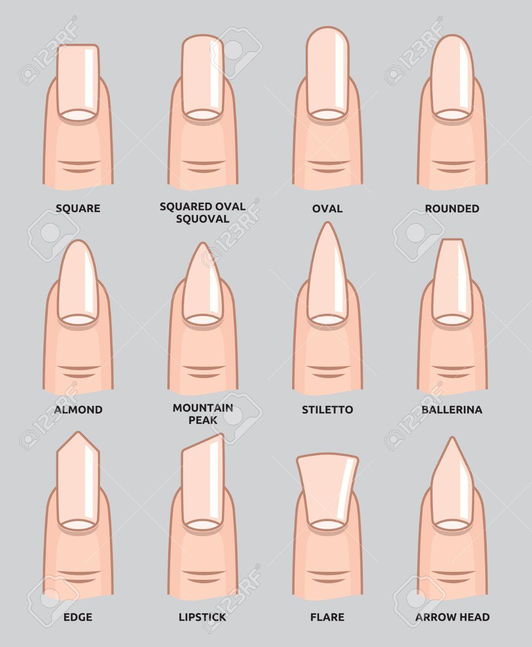 verschiedene nagelformen - fingernägel mode trends lizenzfrei