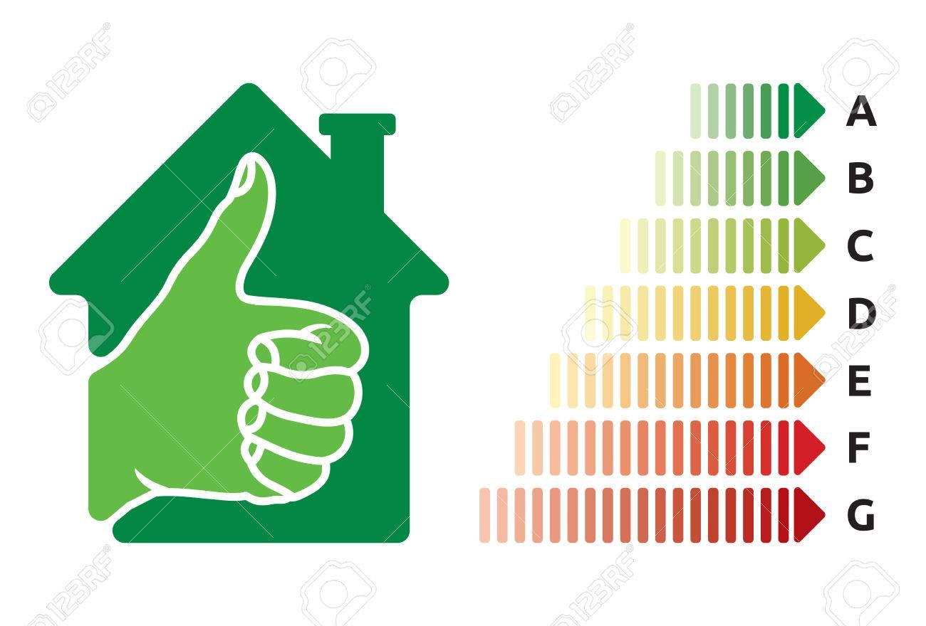 House energy efficiency rating - 38126918