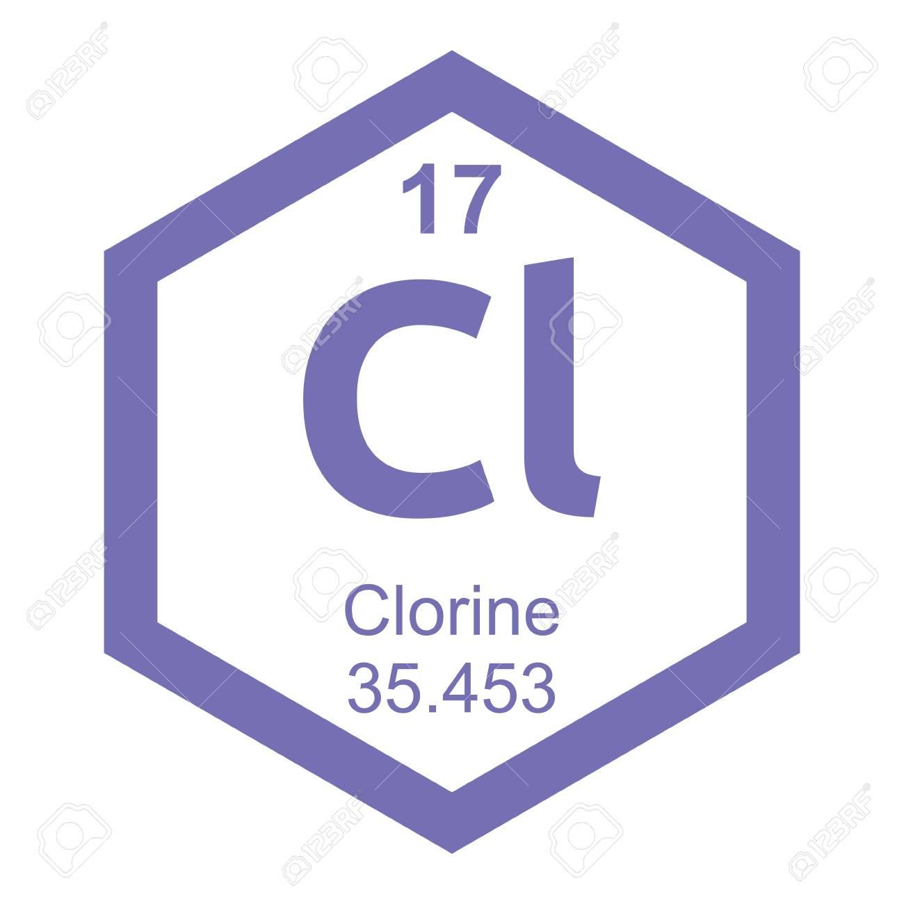 Periodic table Clorine - 41503054