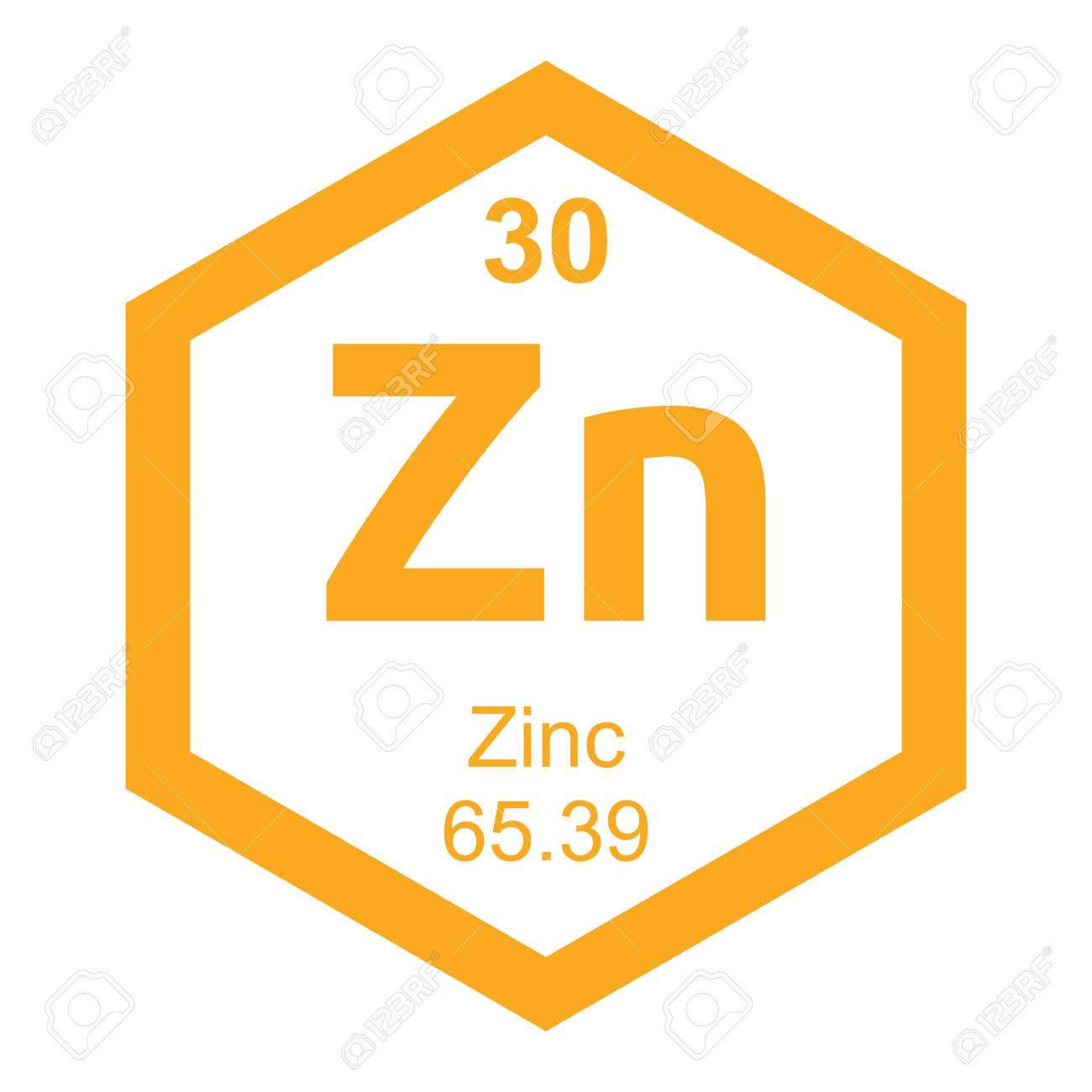 Periodic table Zinc - 41503343