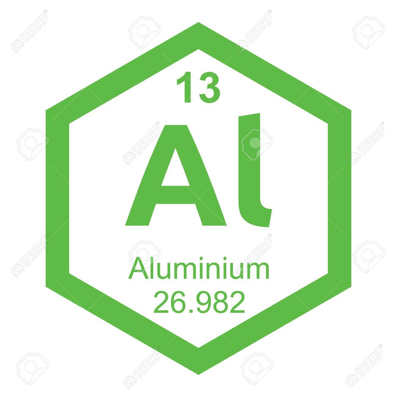 Periodic table aluminium royalty free cliparts vectors and stock periodic table aluminium urtaz Gallery