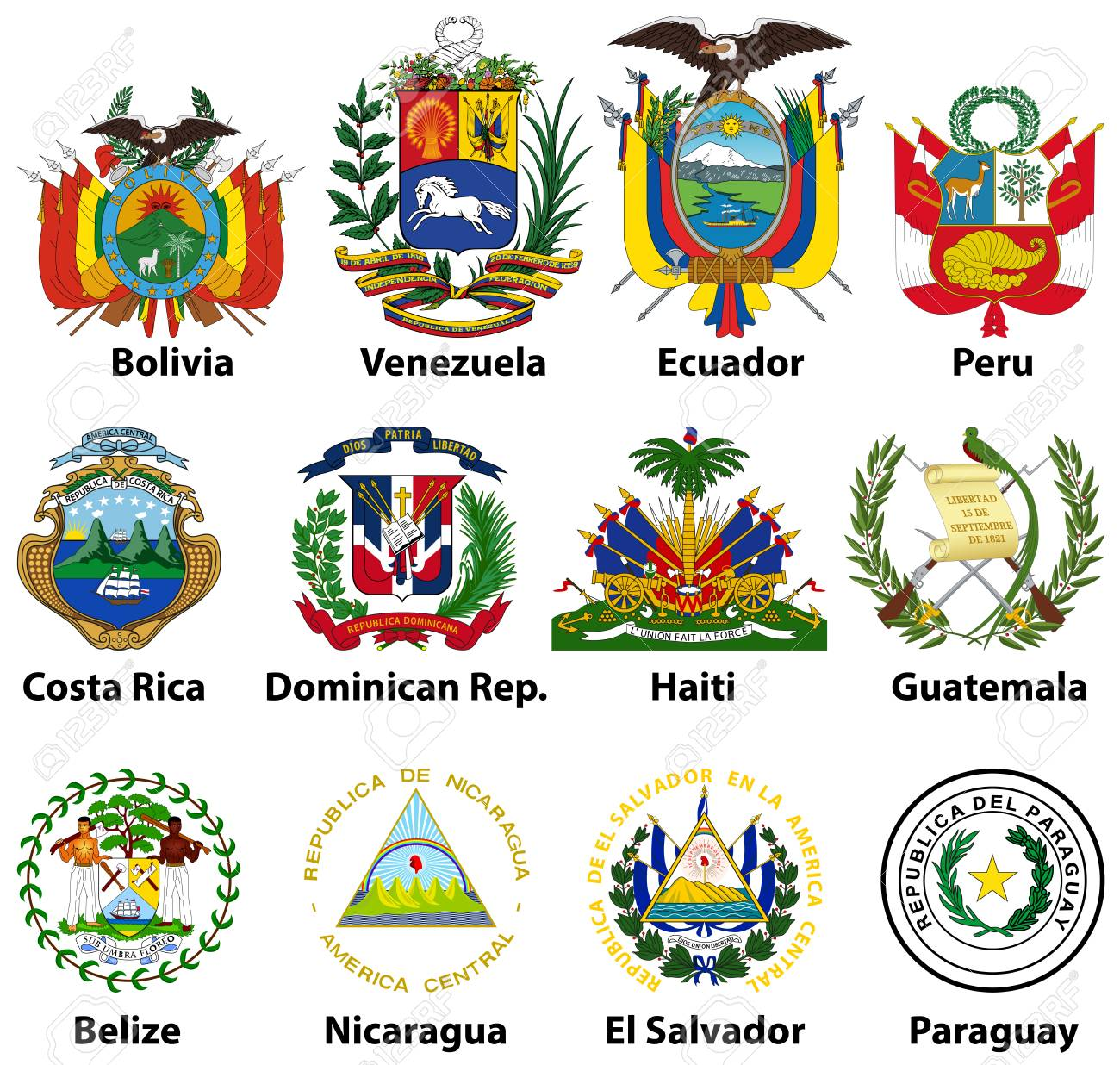 Coat of arms icons of Central and South American countries