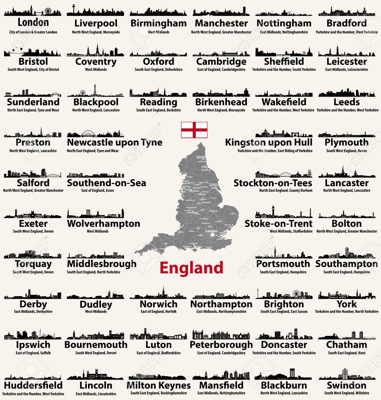 Map Of England Showing Major Cities.England Major Cities Abstract Skylines Silhouettes Icons Map