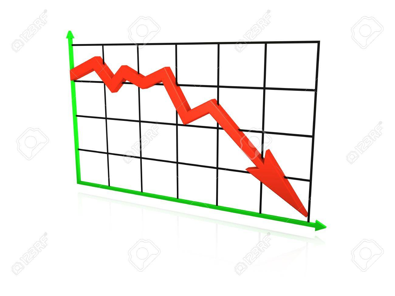 Line Graph Going Down