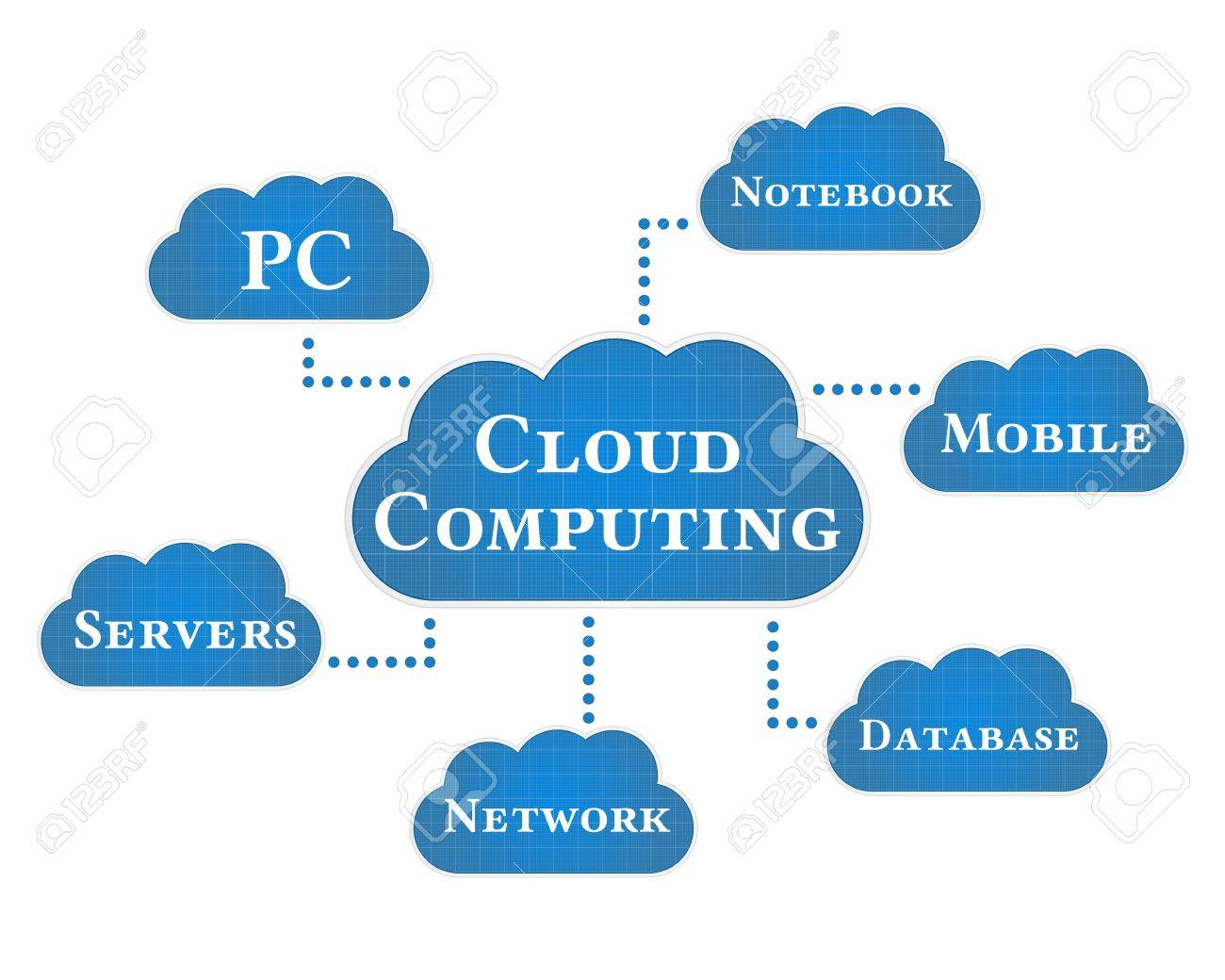 Cloud computing concept Stock Vector - 14711086