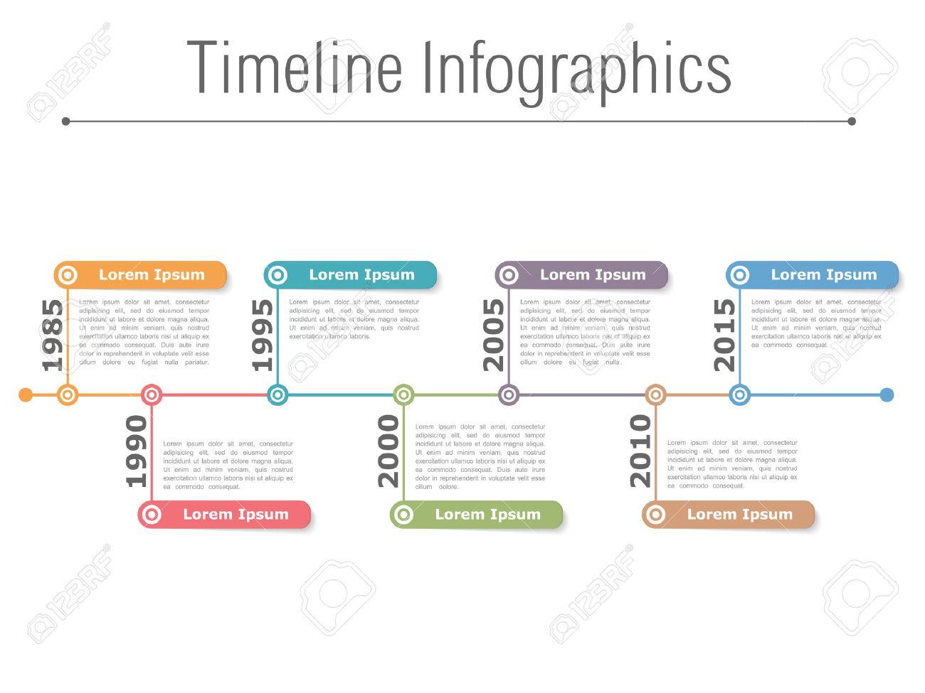Timeline diagram fieldstation timeline diagram pooptronica