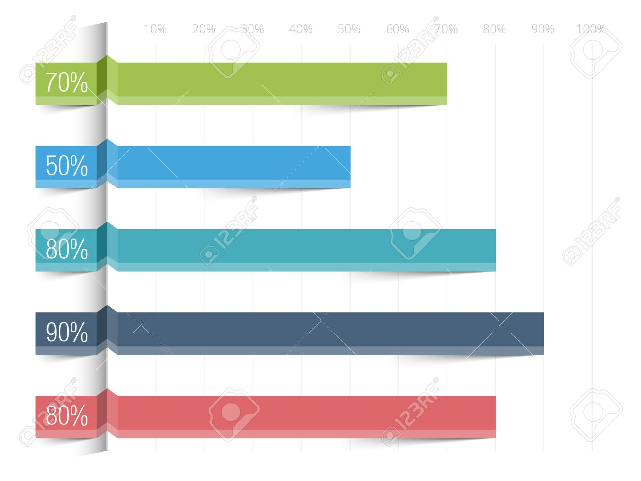 Horizontal Bar Graph Template With Percents Royalty Free Cliparts ...