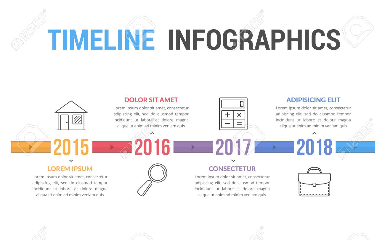 timeline infographics template of workflow process and history