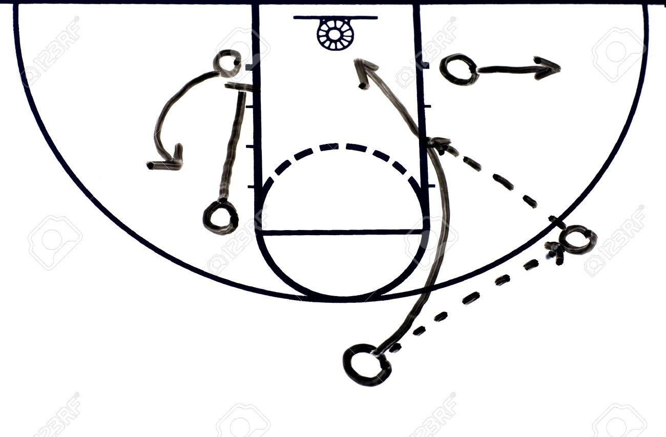 basketball play diagram | Diarra