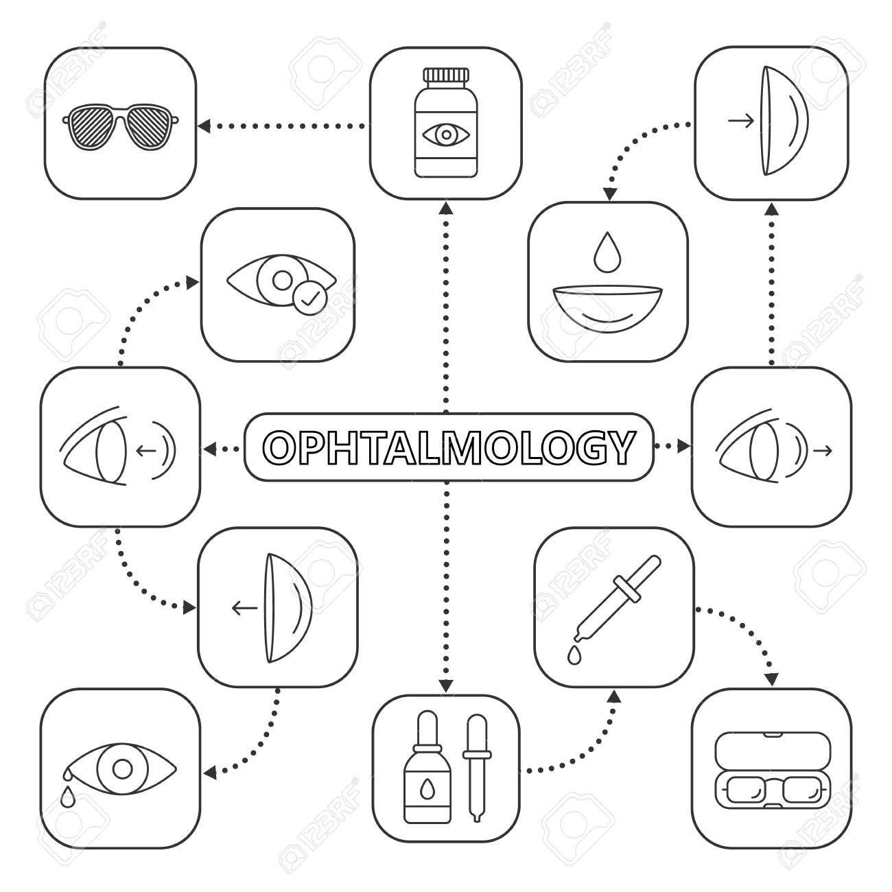 Mindmaps In Ophthalmology Polygo Minie Mouse By Sentinel Mind Map Array Rh Elzplorers De