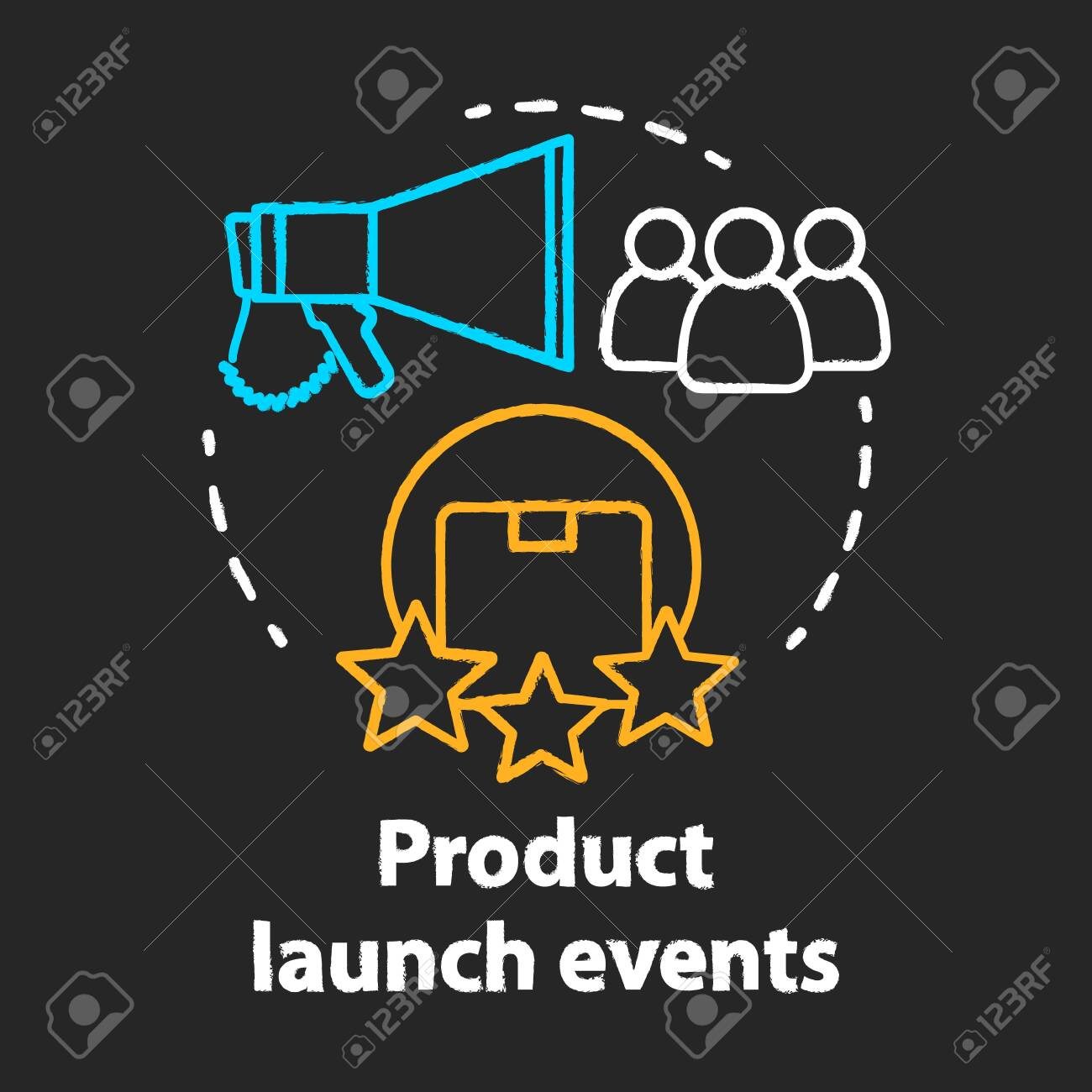 Marketing plan new product launch ppt powerpoint presentation.