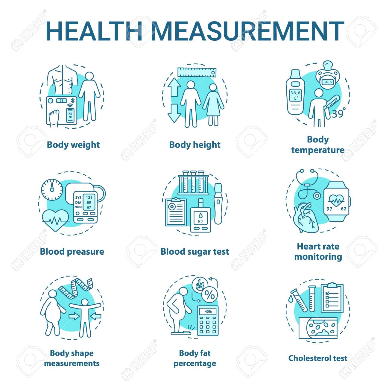 Body measurement devices concept icons set. Body weight, height control idea thin line illustrations. Checking fat percentage, heart pressure rate. Vector isolated outline drawings. Editable stroke - 129943491