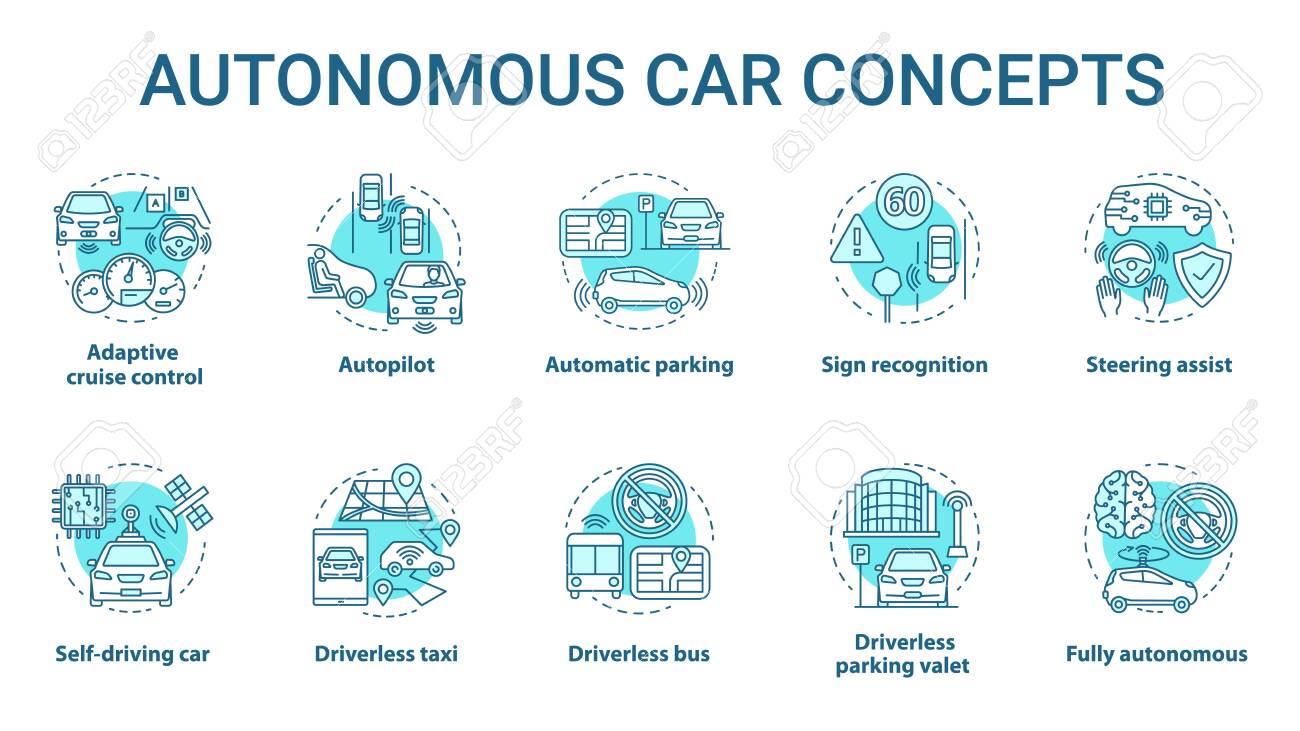 Autonomous car concept icons set. Car robotic features. Driverless vehicles. Electronic technology in safe driving idea thin line illustrations. Vector isolated outline drawings. Editable stroke - 129943785