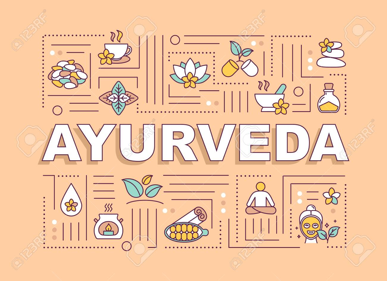 Ayurveda Word Concepts Banner Ayurvedic Medicine Holistic Healing Royalty Free Cliparts Vectors And Stock Illustration Image 140755014