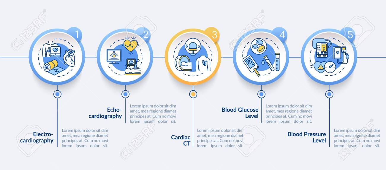 Blood Pressure Monitor Chart Template from previews.123rf.com
