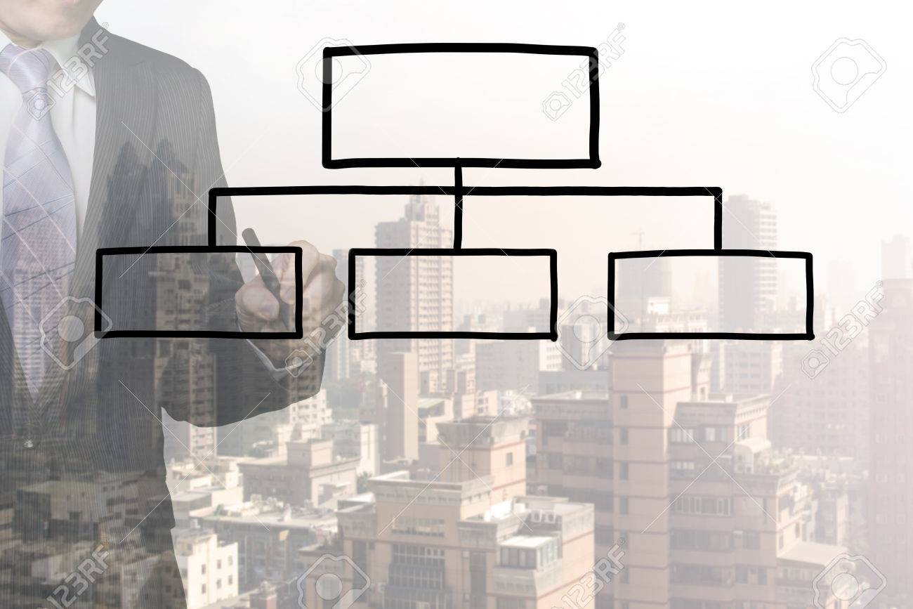 businessman drawing the blank organization chart with cityscape