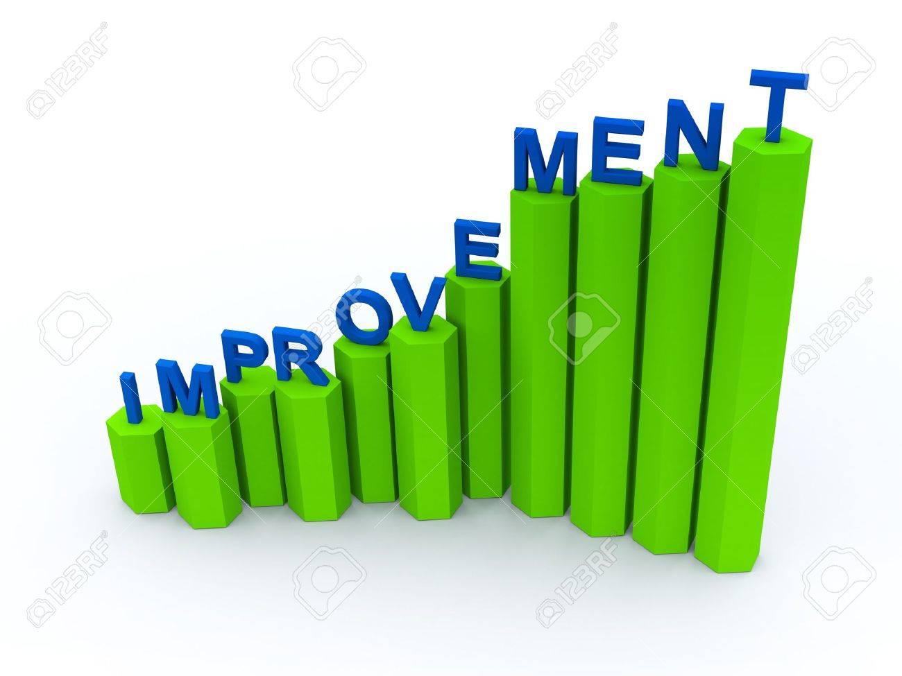 improvement graphic Stock Photo - 12601971