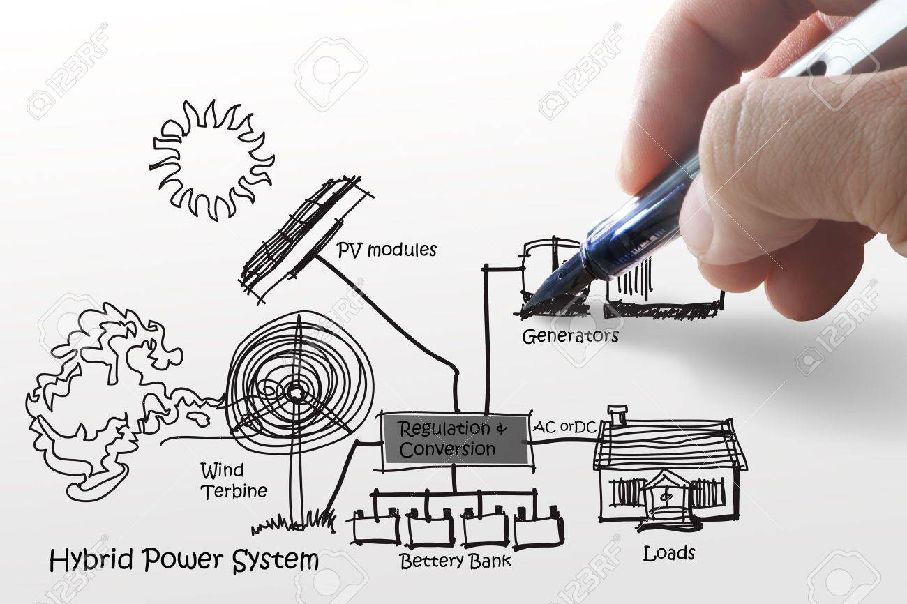 Engineer Draws Hybrid Power System,combine Multiple Sources Diagram ...